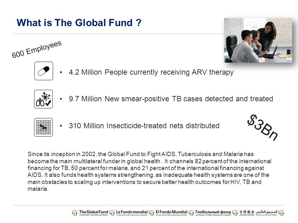 What is The Global Fund .