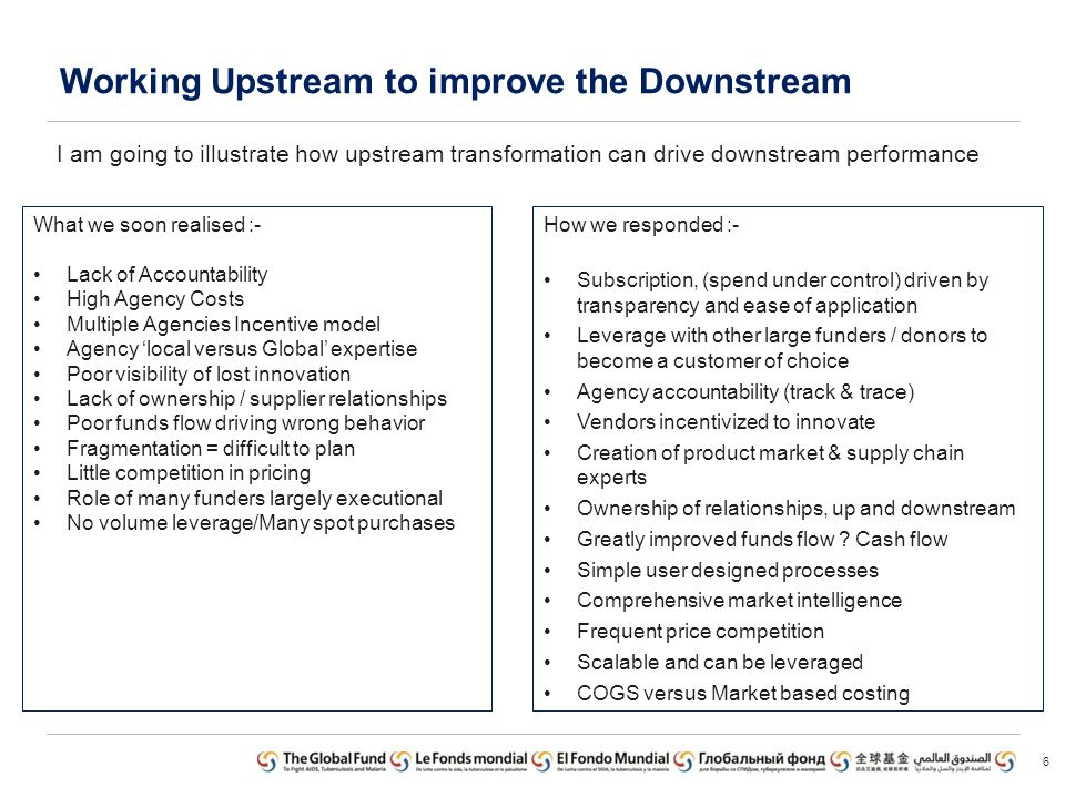 Working Upstream to improve the Downstream 6 I am going to illustrate how upstream transformation can drive downstream performance What we soon realised :- Lack of Accountability High Agency Costs Multiple Agencies Incentive model Agency local versus Global expertise Poor visibility of lost innovation Lack of ownership / supplier relationships Poor funds flow driving wrong behavior Fragmentation = difficult to plan Little competition in pricing Role of many funders largely executional No volume leverage/Many spot purchases How we responded :- Subscription, (spend under control) driven by transparency and ease of application Leverage with other large funders / donors to become a customer of choice Agency accountability (track & trace) Vendors incentivized to innovate Creation of product market & supply chain experts Ownership of relationships, up and downstream Greatly improved funds flow .