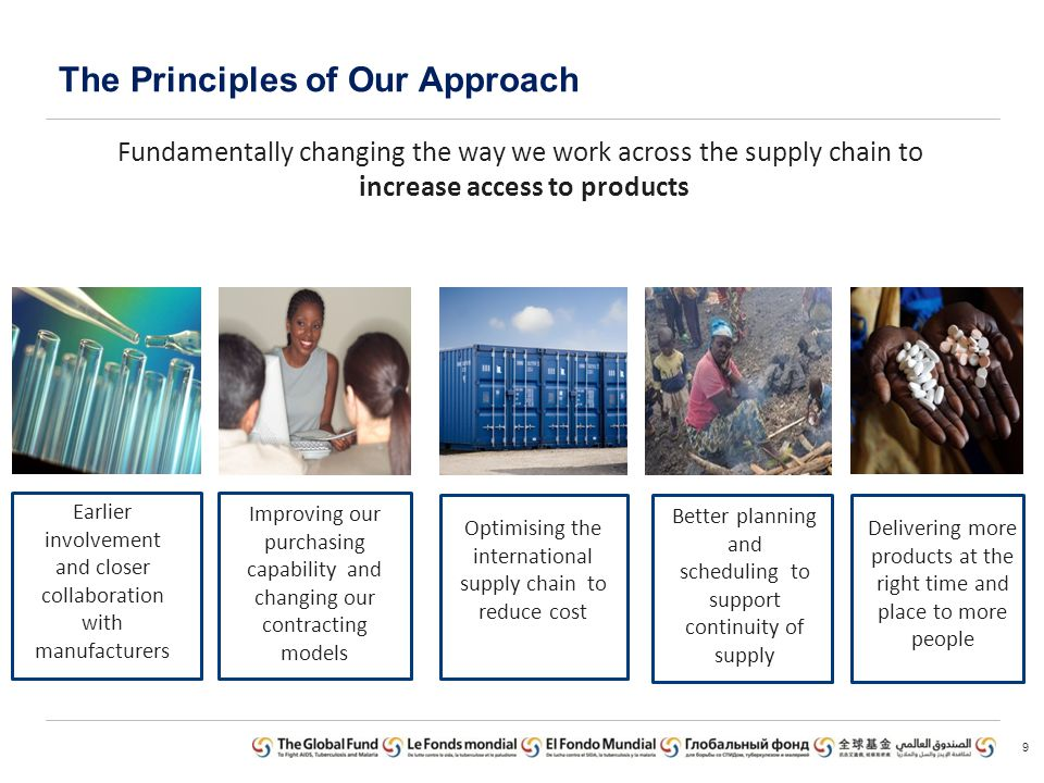 The Principles of Our Approach 9 Fundamentally changing the way we work across the supply chain to increase access to products Earlier involvement and closer collaboration with manufacturers Improving our purchasing capability and changing our contracting models Optimising the international supply chain to reduce cost Better planning and scheduling to support continuity of supply Delivering more products at the right time and place to more people