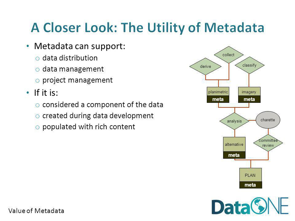 Value of Metadata Metadata can support: o data distribution o data management o project management If it is: o considered a component of the data o cr