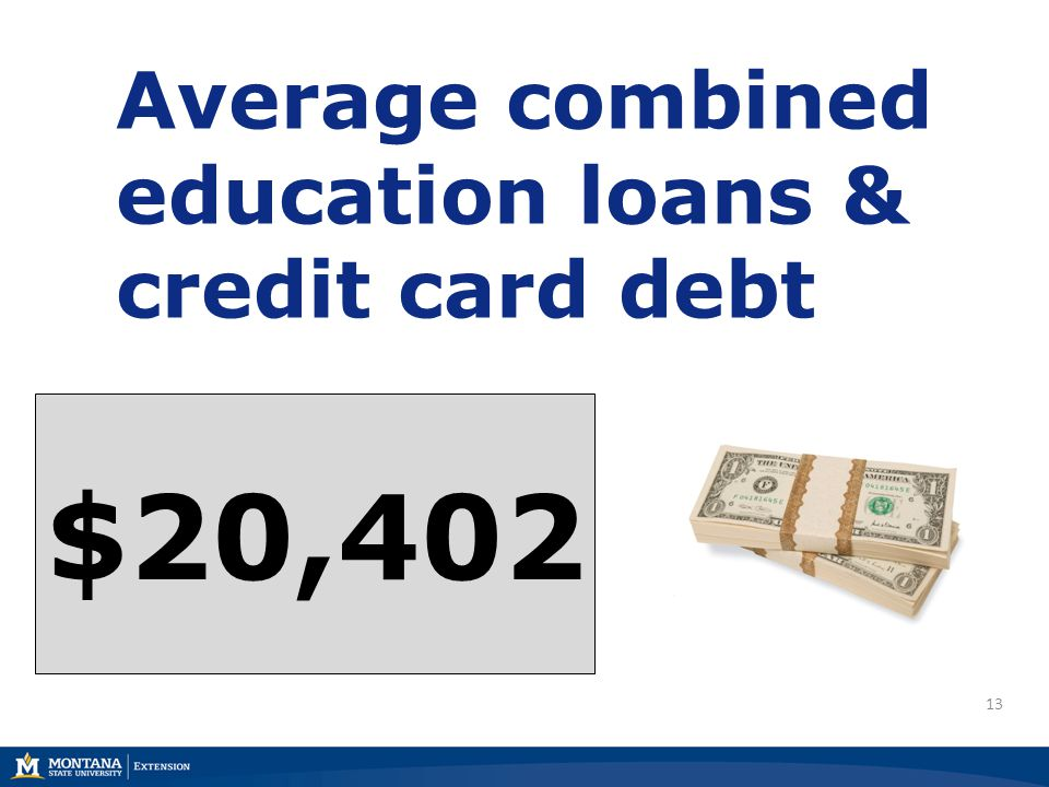 13 Average combined education loans & credit card debt $20,402