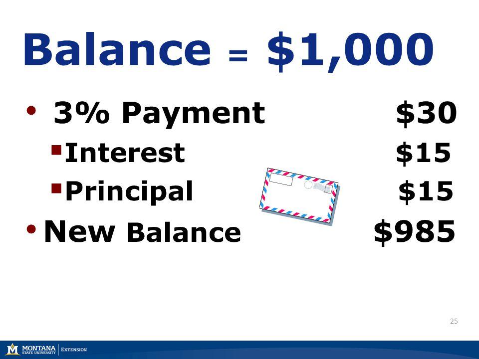 25 Balance = $1,000 3% Payment $30 Interest $15 Principal $15 New Balance $985
