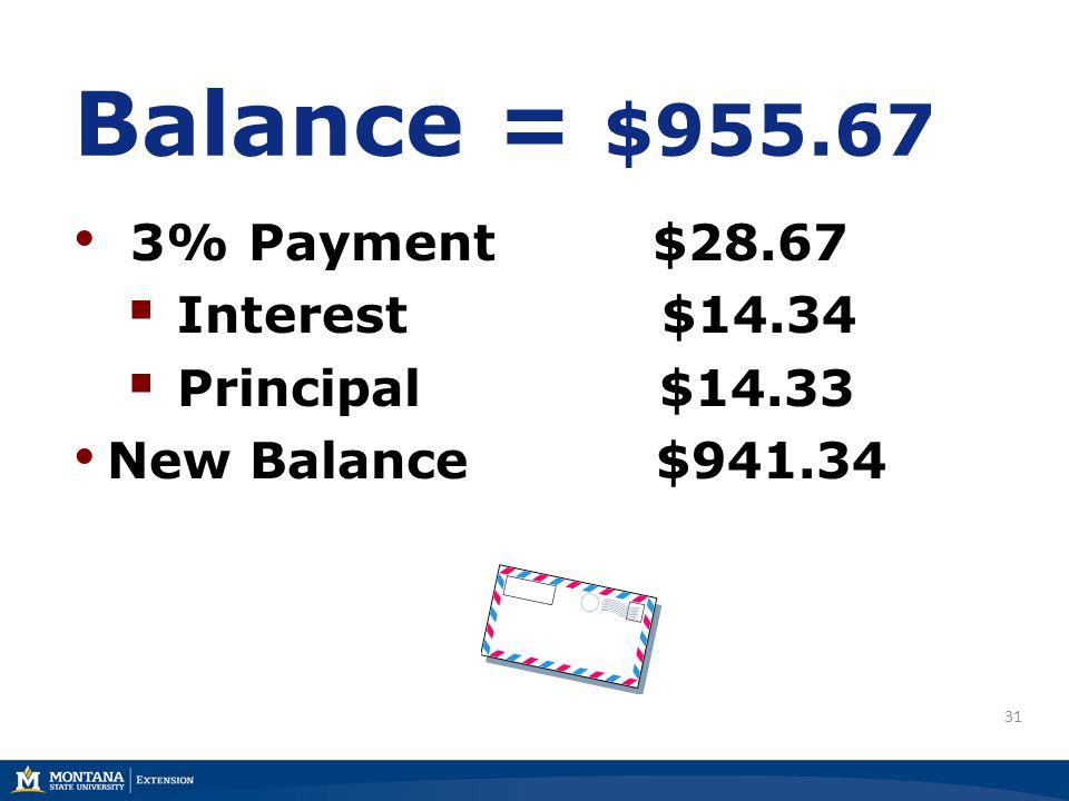 31 Balance = $955.67 3% Payment $28.67 Interest $14.34 Principal $14.33 New Balance $941.34