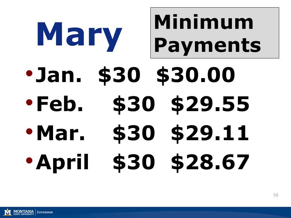 56 Mary Jan. $30 $30.00 Feb.$30 $29.55 Mar.$30 $29.11 April $30 $28.67 Minimum Payments