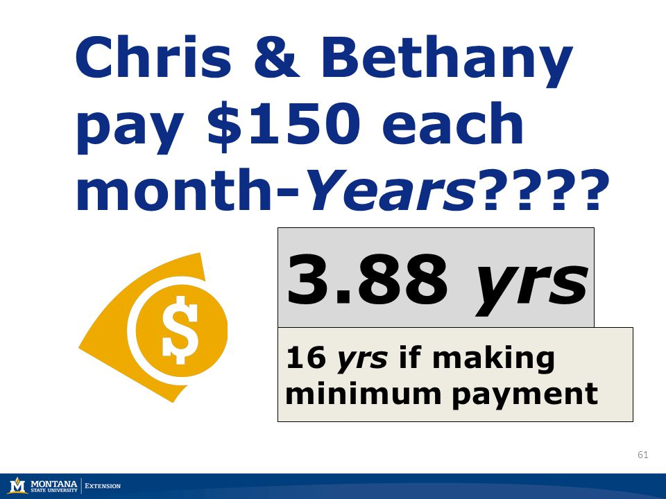 61 Chris & Bethany pay $150 each month-Years???? 3.88 yrs 16 yrs if making minimum payment