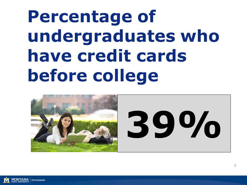 9 Percentage of undergraduates who have credit cards before college 39%
