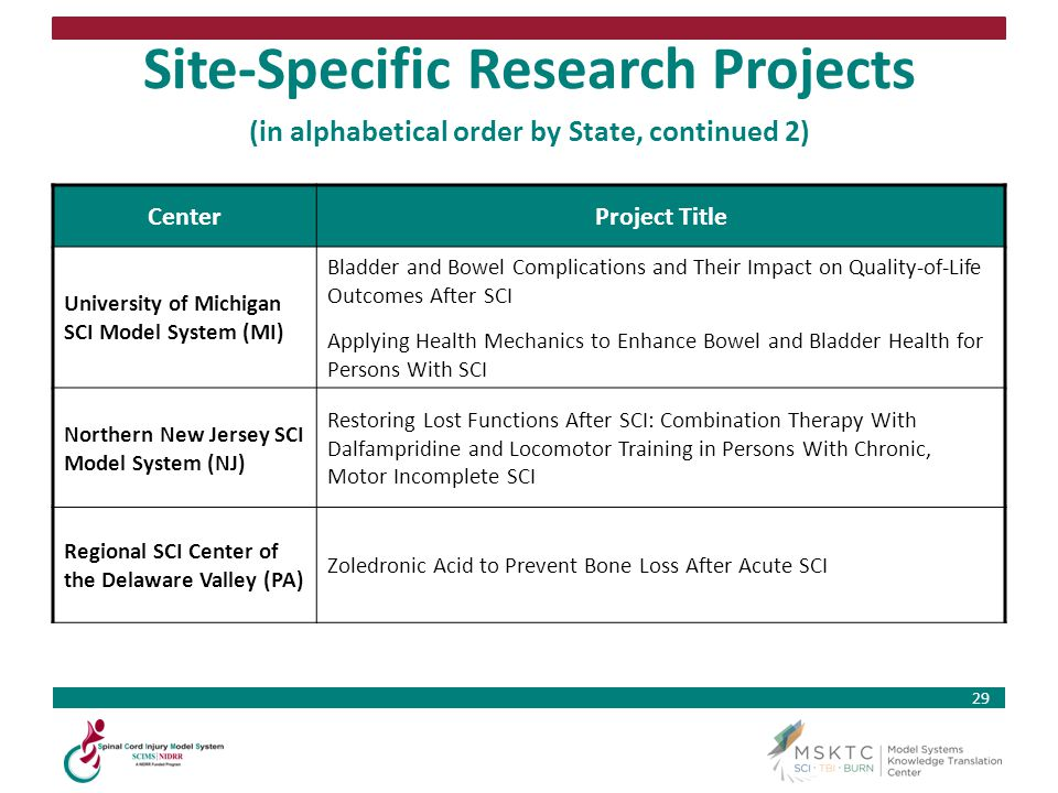 29 Site-Specific Research Projects (in alphabetical order by State, continued 2) CenterProject Title University of Michigan SCI Model System (MI) Blad
