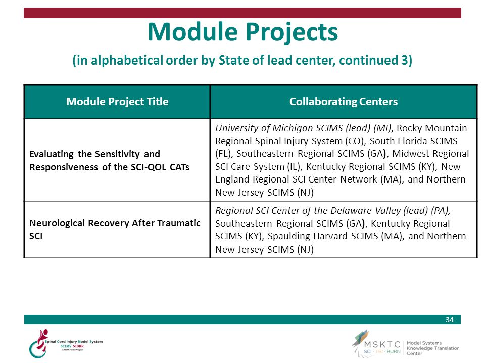 34 Module Projects (in alphabetical order by State of lead center, continued 3) Module Project TitleCollaborating Centers Evaluating the Sensitivity a