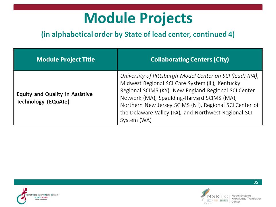 35 Module Projects (in alphabetical order by State of lead center, continued 4) Module Project TitleCollaborating Centers (City) Equity and Quality in