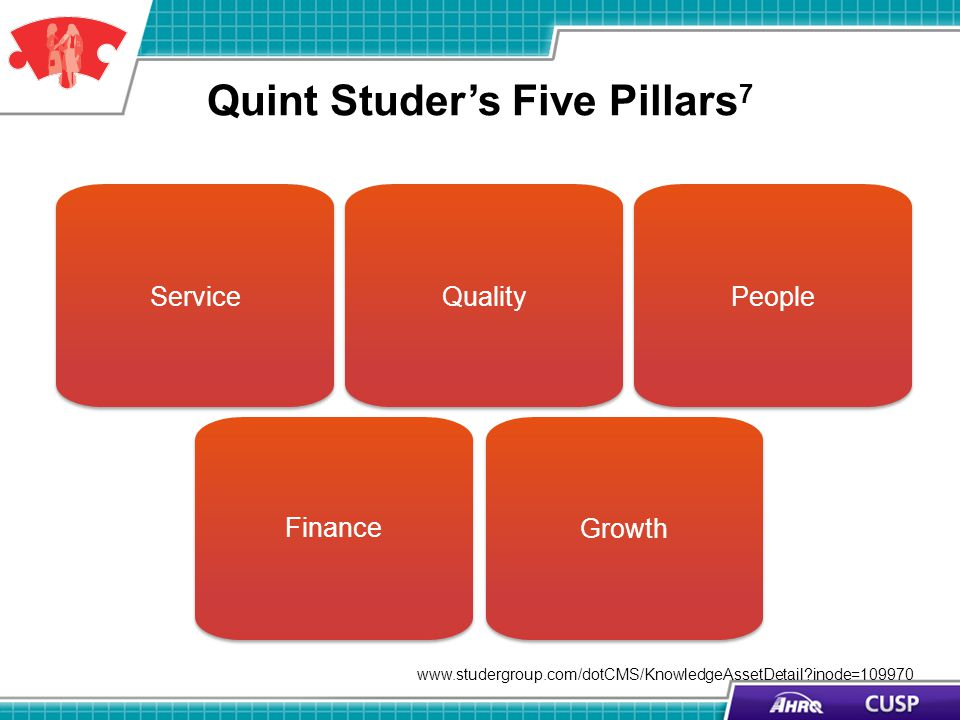 Quint Studers Five Pillars 7 Service Quality People Finance Growth www.studergroup.com/dotCMS/KnowledgeAssetDetail?inode=109970