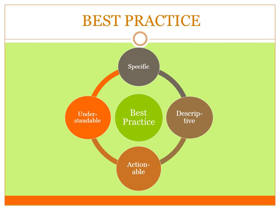 Best Practice Specific Descrip- tive Action- able Under- standable BEST PRACTICE