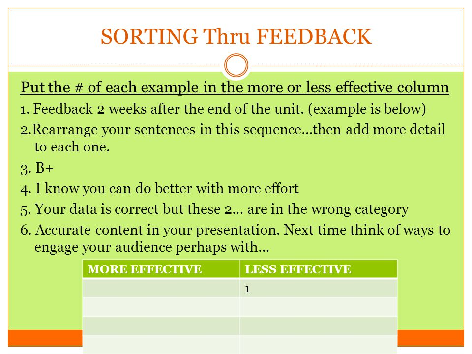 SORTING Thru FEEDBACK Put the # of each example in the more or less effective column 1. Feedback 2 weeks after the end of the unit. (example is below)