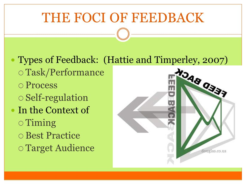 THE FOCI OF FEEDBACK Types of Feedback: (Hattie and Timperley, 2007) Task/Performance Process Self-regulation In the Context of Timing Best Practice T