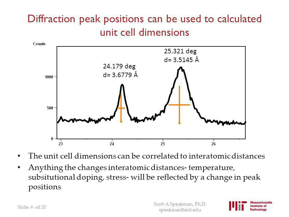 Diffraction peak positions can be used to calculated unit cell dimensions The unit cell dimensions can be correlated to interatomic distances Anything