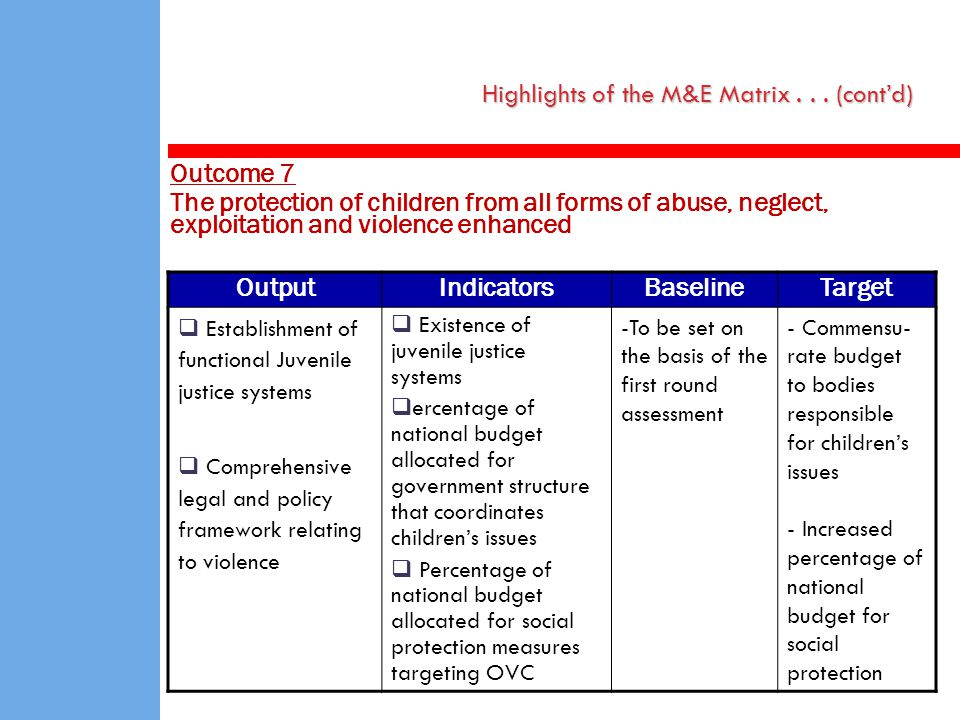 Highlights of the M&E Matrix...
