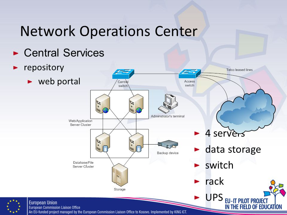 Network Operations Center 4 servers data storage switch rack UPS Central Services repository web portal