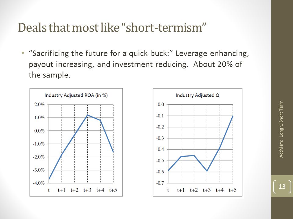 Deals that most like short-termism Sacrificing the future for a quick buck: Leverage enhancing, payout increasing, and investment reducing.