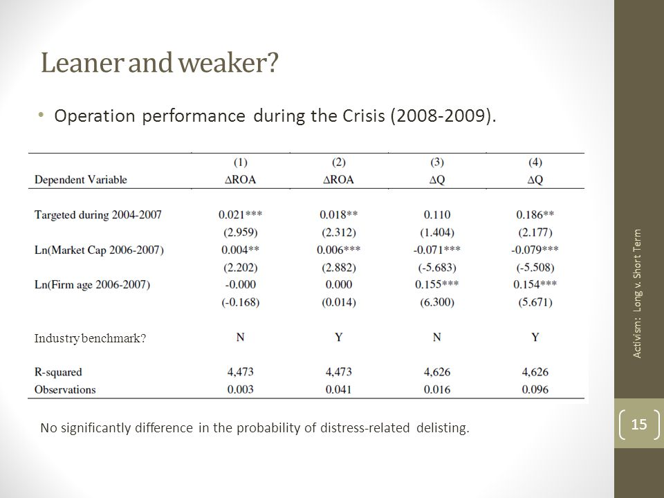 Leaner and weaker. Operation performance during the Crisis (2008-2009).