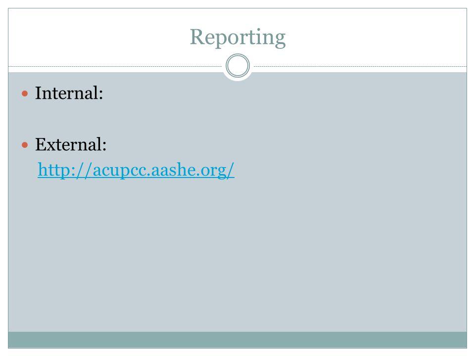 Reporting Internal: External: http://acupcc.aashe.org/