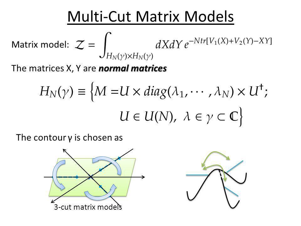 Multi-Cut Matrix Models Matrix model: normal matrices The matrices X, Y are normal matrices The contour γ is chosen as 3-cut matrix models