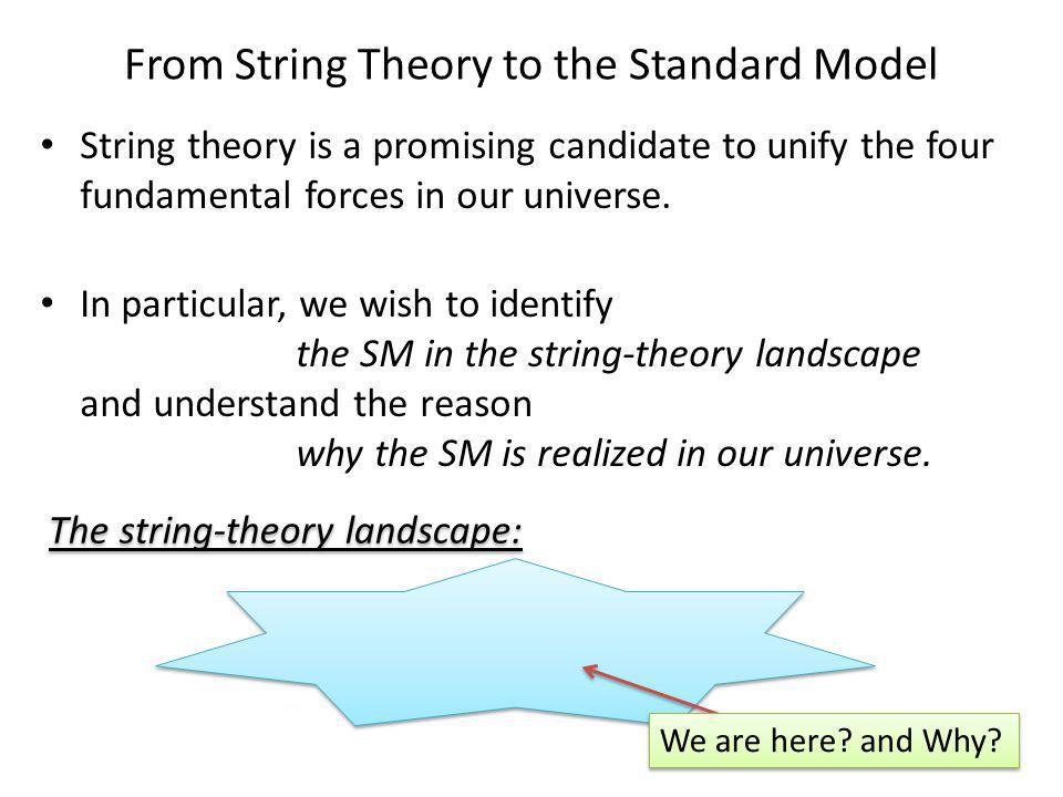 From String Theory to the Standard Model String theory is a promising candidate to unify the four fundamental forces in our universe.