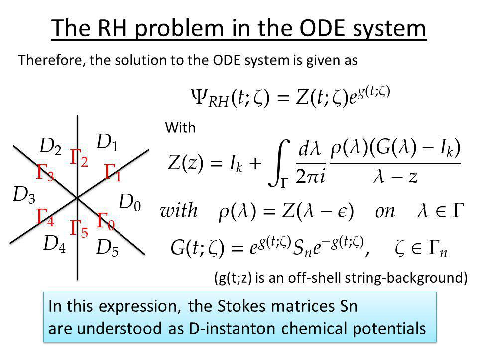 The RH problem in the ODE system Therefore, the solution to the ODE system is given as With In this expression, the Stokes matrices Sn are understood as D-instanton chemical potentials (g(t;z) is an off-shell string-background)