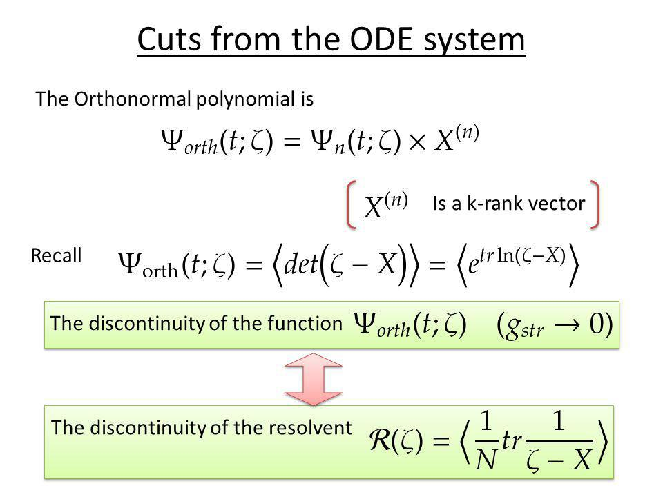 Cuts from the ODE system The Orthonormal polynomial is Is a k-rank vector Recall The discontinuity of the function The discontinuity of the resolvent