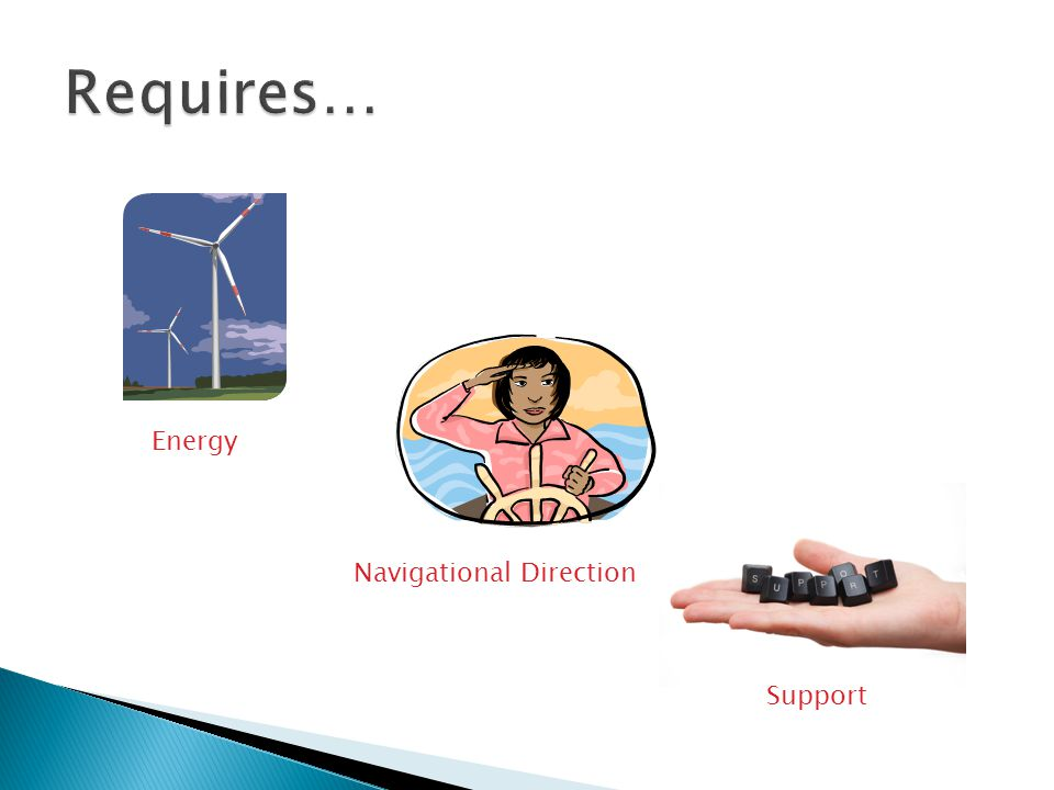 Energy Navigational Direction Support