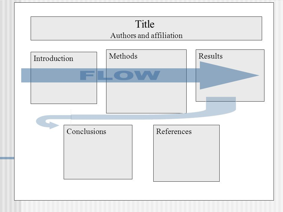 Title Authors and affiliation Introduction MethodsResults ConclusionsReferences