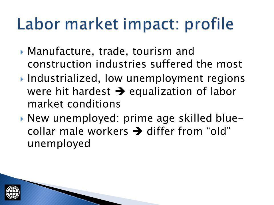 Manufacture, trade, tourism and construction industries suffered the most Industrialized, low unemployment regions were hit hardest equalization of labor market conditions New unemployed: prime age skilled blue- collar male workers differ from old unemployed