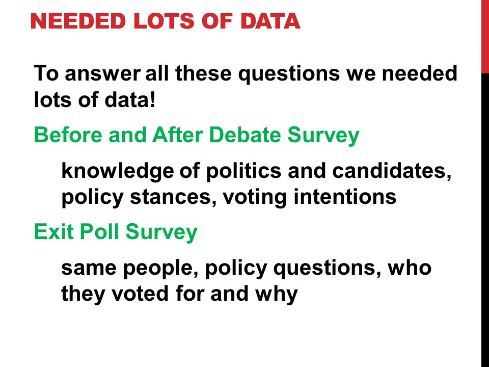 NEEDED LOTS OF DATA To answer all these questions we needed lots of data.