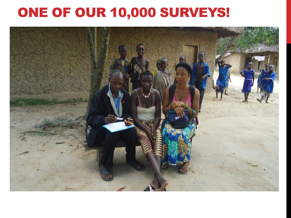 ONE OF OUR 10,000 SURVEYS!