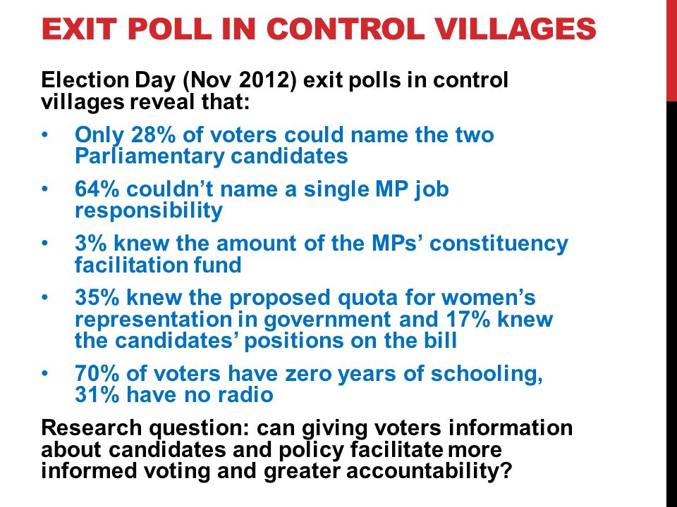 EXIT POLL IN CONTROL VILLAGES Election Day (Nov 2012) exit polls in control villages reveal that: Only 28% of voters could name the two Parliamentary candidates 64% couldnt name a single MP job responsibility 3% knew the amount of the MPs constituency facilitation fund 35% knew the proposed quota for womens representation in government and 17% knew the candidates positions on the bill 70% of voters have zero years of schooling, 31% have no radio Research question: can giving voters information about candidates and policy facilitate more informed voting and greater accountability?