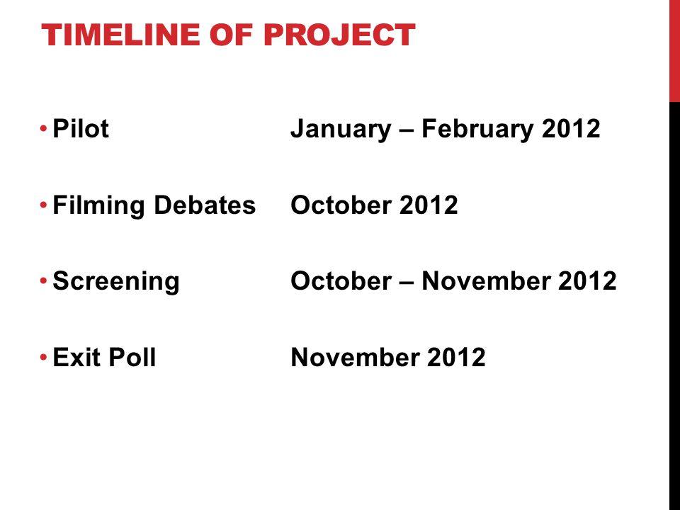 TIMELINE OF PROJECT PilotJanuary – February 2012 Filming DebatesOctober 2012 ScreeningOctober – November 2012 Exit PollNovember 2012