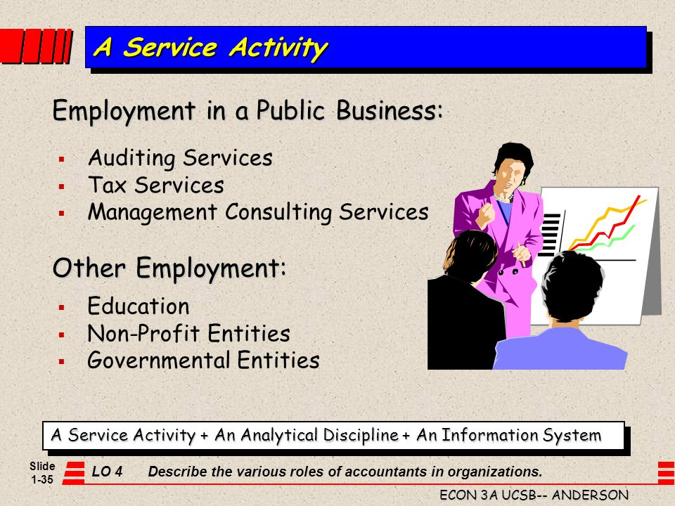Slide 1-35 ECON 3A UCSB-- ANDERSON A Service Activity Employment in a Public Business: Auditing Services Tax Services Management Consulting Services O
