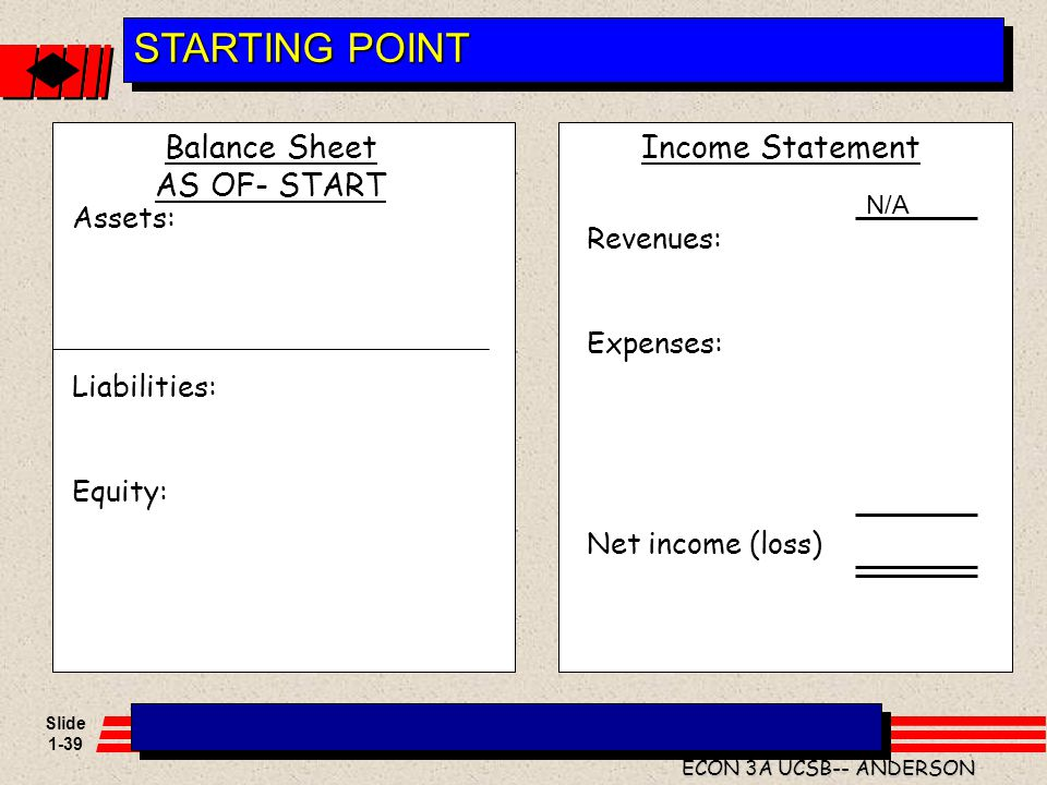 Slide 1-39 ECON 3A UCSB-- ANDERSON Balance Sheet AS OF- START Assets: Liabilities: Equity: Income Statement Revenues: Expenses: STARTING POINT Net inc