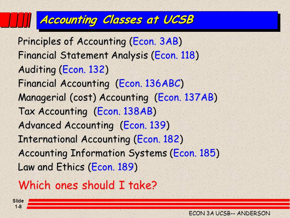 Slide 1-19 ECON 3A UCSB-- ANDERSON INTERRELATIONSHIP OF STATEMENTS- BASIC BALANCE SHEET Income Statement Assets Liabilities Equity Revenues LESS: Expenses Other gains & losses = NET INCOME Owners Contributions Retained Earnings Dividends