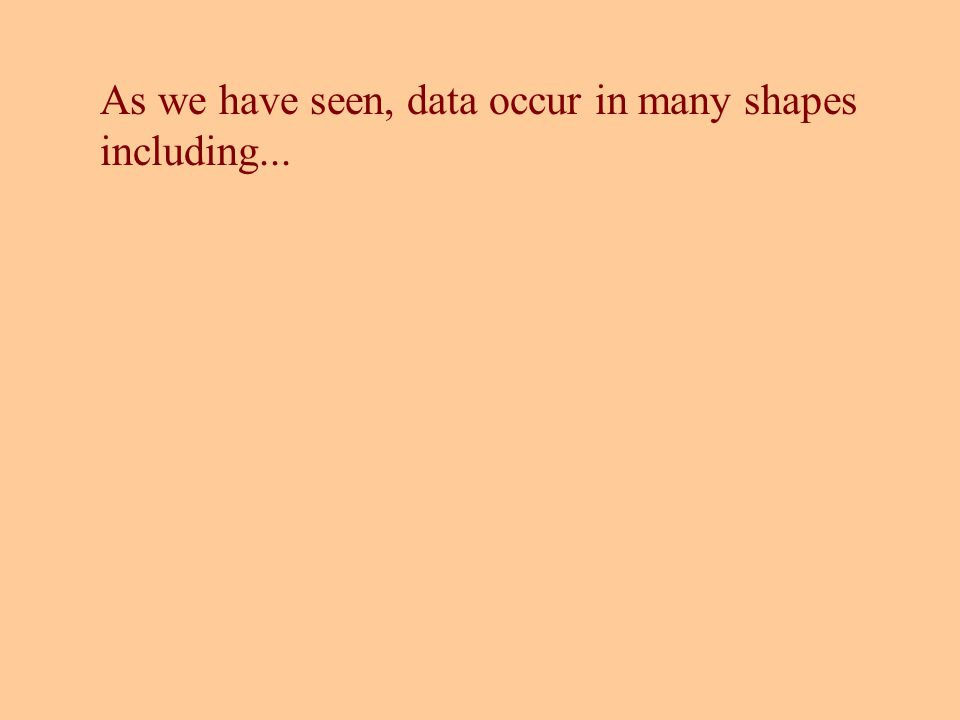As we have seen, data occur in many shapes including...