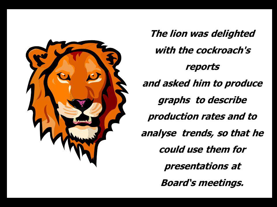 The lion was delighted with the cockroach's reports and asked him to produce graphs to describe production rates and to analyse trends, so that he cou