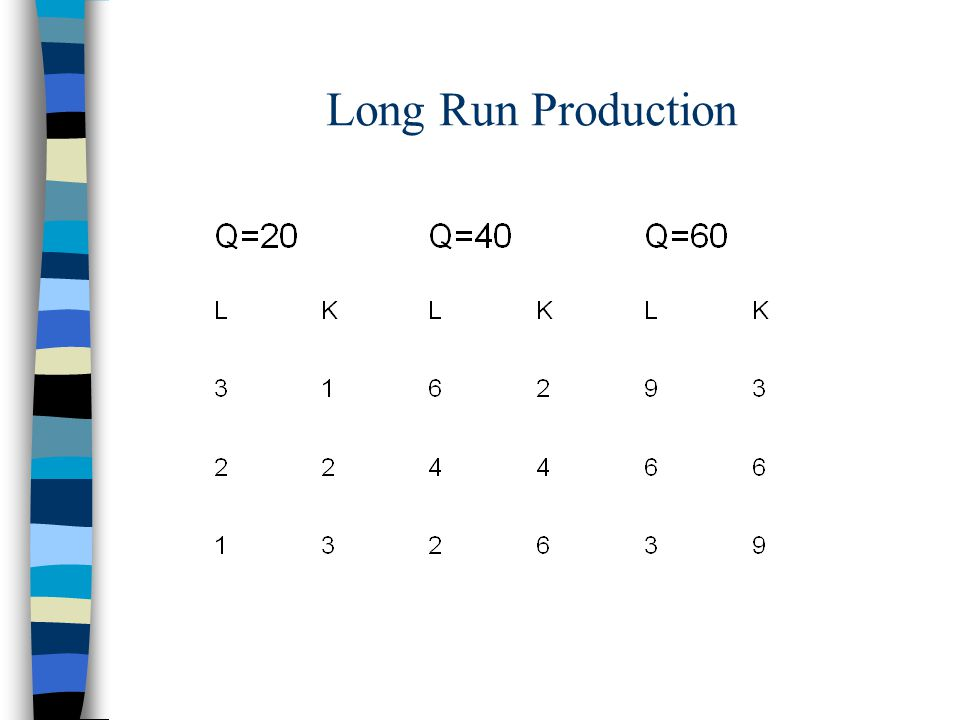 Long Run Production