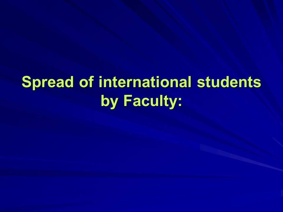 Spread of international students by Faculty: