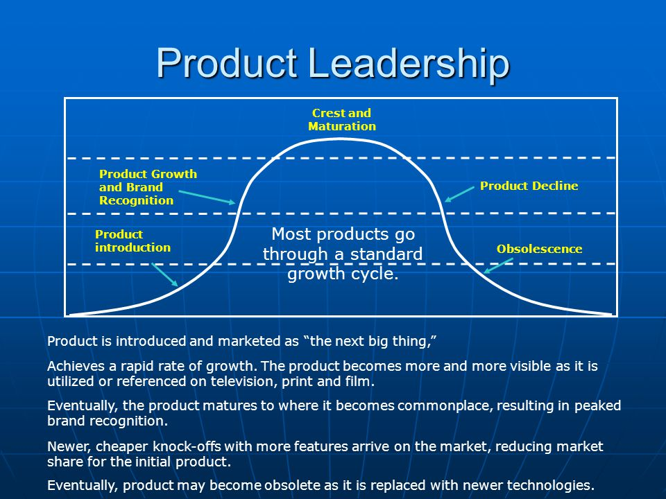 Product Leadership Product introduction Product Growth and Brand Recognition Crest and Maturation Product Decline Product is introduced and marketed a