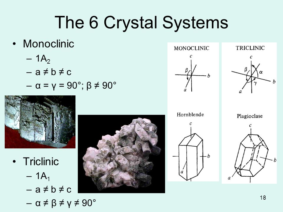 18 The 6 Crystal Systems Monoclinic –1A 2 –a b c –α = γ = 90°; β 90° Triclinic –1A 1 –a b c –α β γ 90°