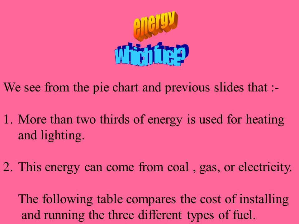 We see from the pie chart and previous slides that :- 1.More than two thirds of energy is used for heating and lighting.