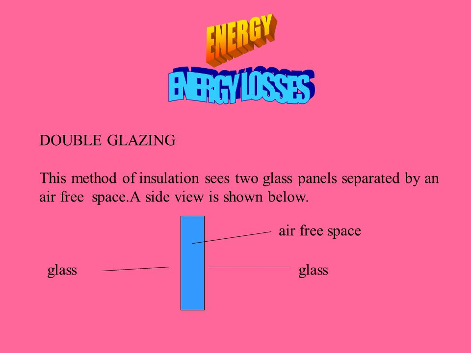 DOUBLE GLAZING This method of insulation sees two glass panels separated by an air free space.A side view is shown below.