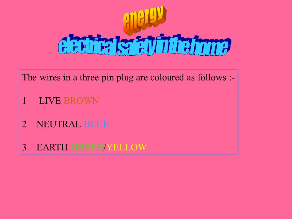 The wires in a three pin plug are coloured as follows :- 1 LIVE BROWN 2NEUTRAL BLUE 3.EARTH GREEN/YELLOW