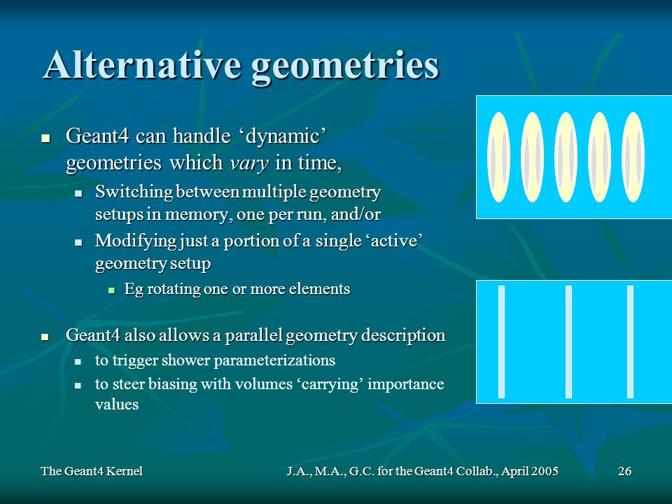 The Geant4 KernelJ.A., M.A., G.C. for the Geant4 Collab., April 200526 Alternative geometries Geant4 can handle dynamic geometries which vary in time,