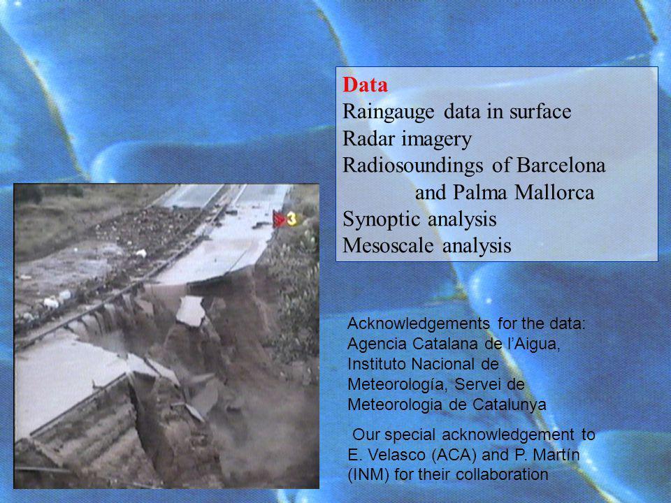 Data Raingauge data in surface Radar imagery Radiosoundings of Barcelona and Palma Mallorca Synoptic analysis Mesoscale analysis Acknowledgements for