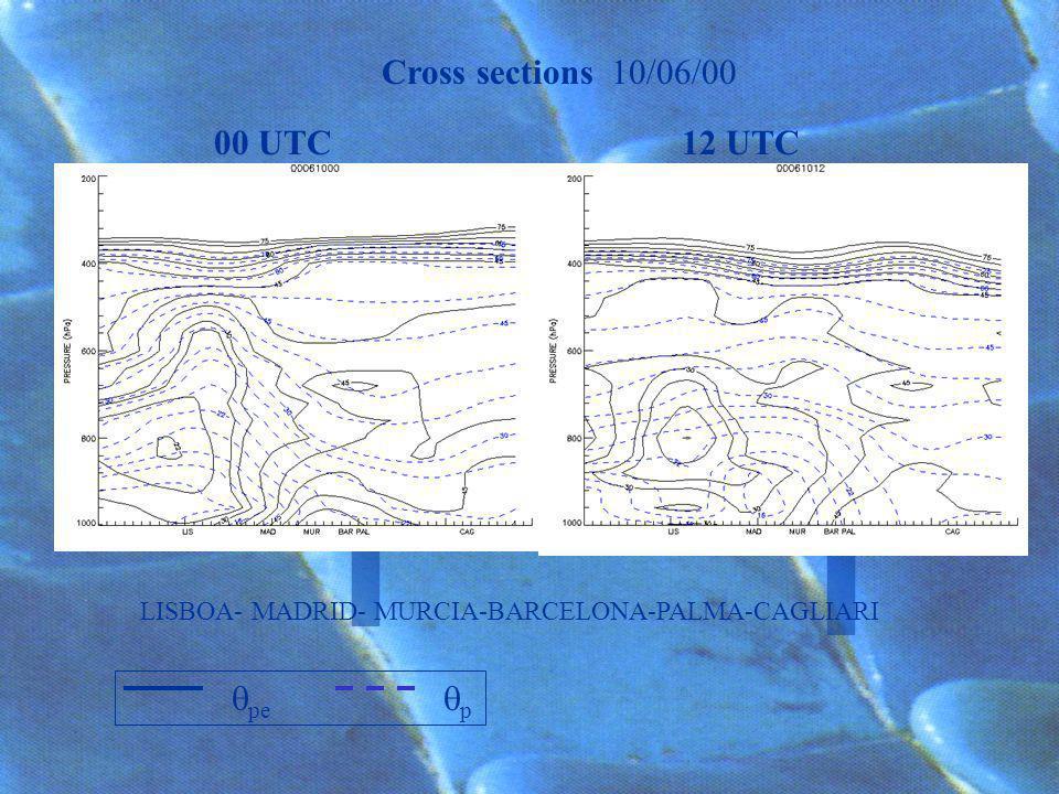 Cross sections 10/06/00 00 UTC12 UTC LISBOA- MADRID- MURCIA-BARCELONA-PALMA-CAGLIARI pe p