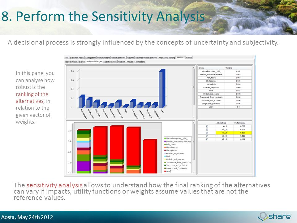 Aosta, May 24th 2012 8. Perform the Sensitivity Analysis A decisional process is strongly influenced by the concepts of uncertainty and subjectivity.